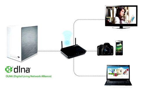 Jak PřIPojit Samsung TV K Wi-Fi