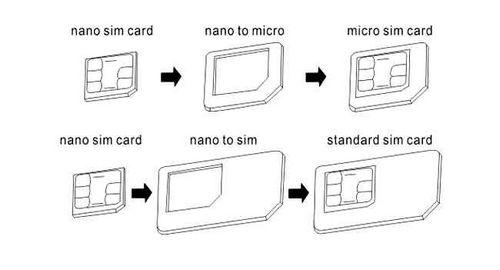 Jak Vložit Sim Kartu Xiaomi 8