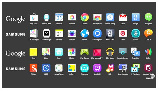 Jak odstranit nepotřebné ikony z obrazovky telefonu