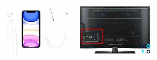 Jak připojit PlayStation 4 k televizi